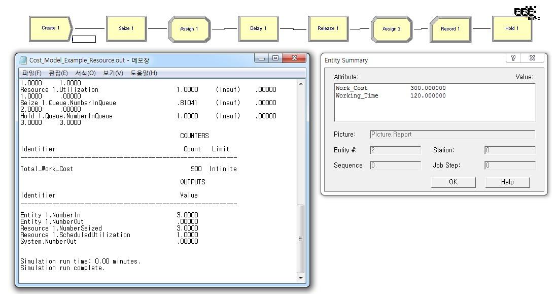 Cost_Model_Example_Resource.jpg