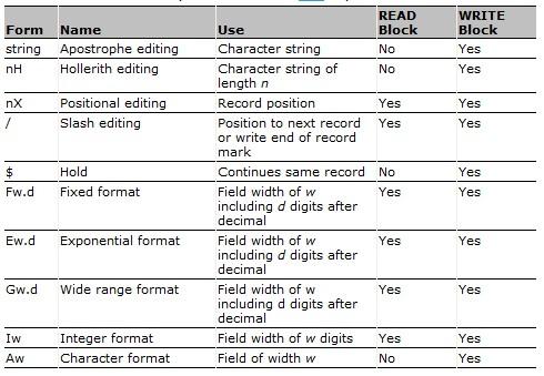 STR-Format.jpg
